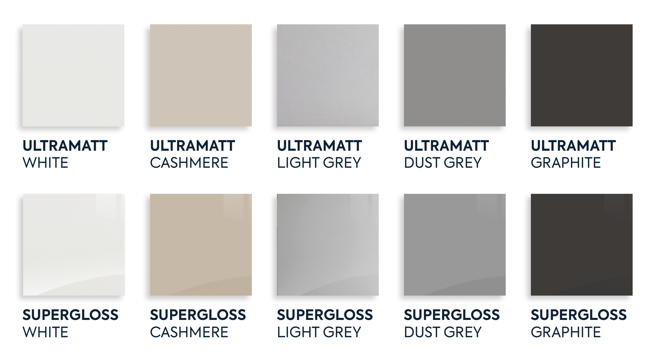 Colour Choices for Kitchen Kit Doors
